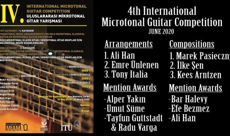 WINNERS OF THE 4th INTERNATIONAL MICROTONAL GUITAR COMPETITION
